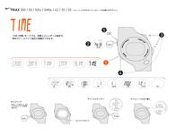 Nike TRIAX 300 User Manual