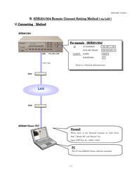Ikegami sdr-300 Supplementary Manual