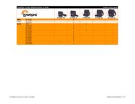 Lowepro DC C530 User Manual