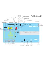 Ikh Lehrsysteme 800100 PLC-Trainer-Learn 1200 800100 Data Sheet