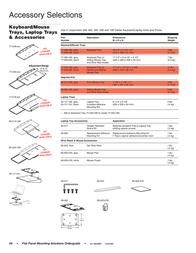 "Ergotron 12"" Cable Management Channel, Set of 6. 70-017-089 User Manual"